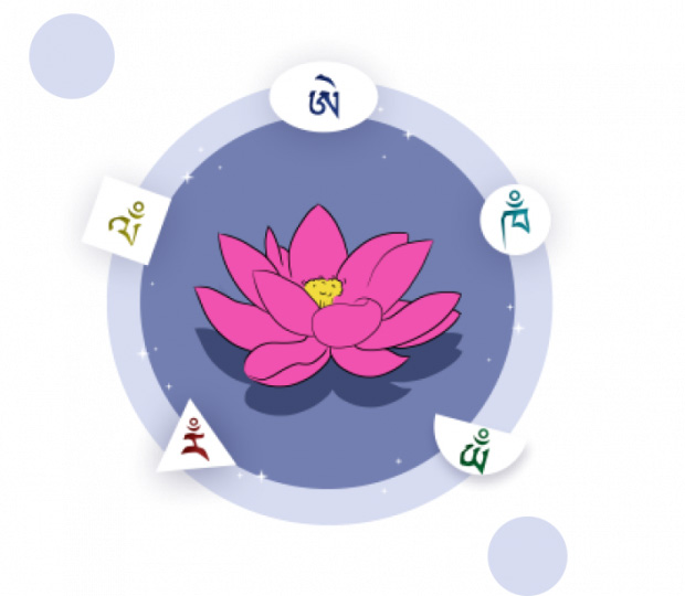 tiibeti-meditsiini-elemendid-620x540